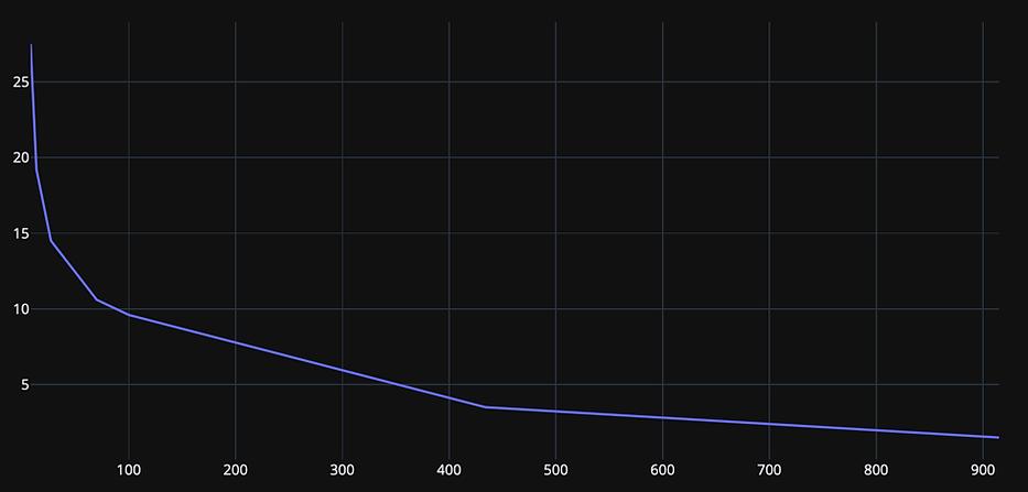 13,56 mhz elektrohipertermia