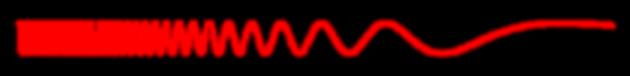 promieniowanie podczerwone fale
