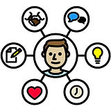 239-2395166_learn-life-skills-clipart_ed