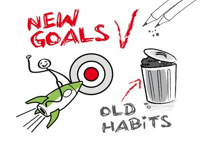 Habits to help you reach your academic goals