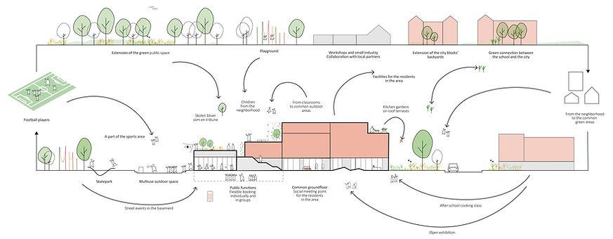 sustainability diagrams_EN.jpg