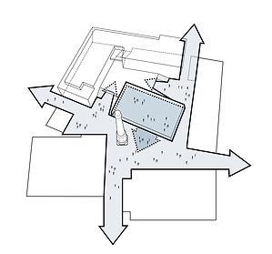 Entrance and exit diagram European School