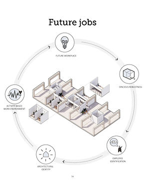 Diagram_Future job.jpg