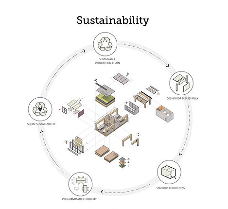 Diagram_Sustainability.jpg