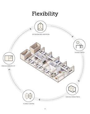 Diagram_Flexibility.jpg
