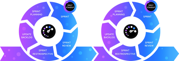 agile diagram.png