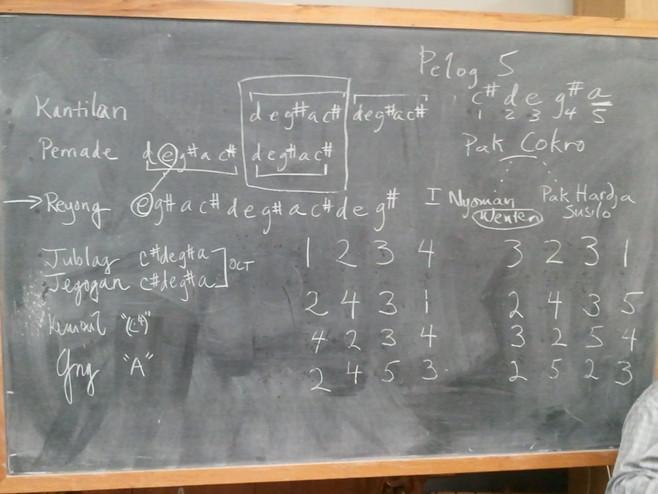 Gamelan notation