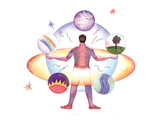 Polarity Basics - Day 1 offered in August 2015