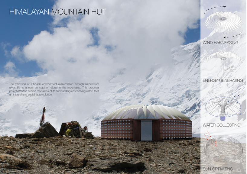 L1 Himalaya.jpg