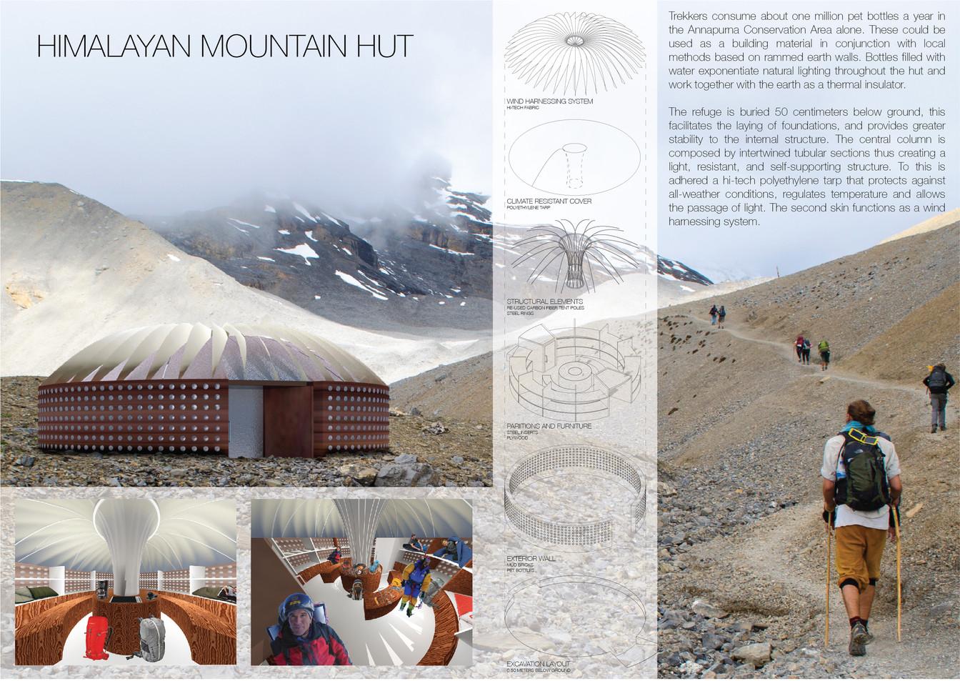 L2 Himalaya.jpg