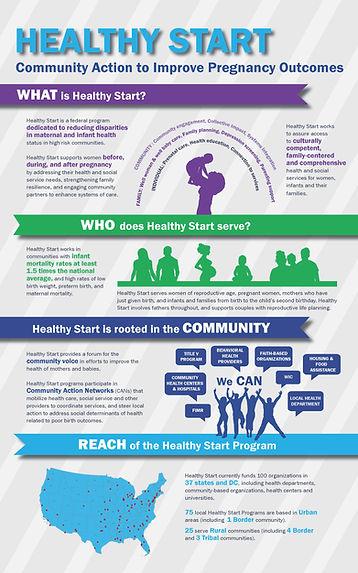Healthy-Start-info-sheet-timeline-2-1_Pa
