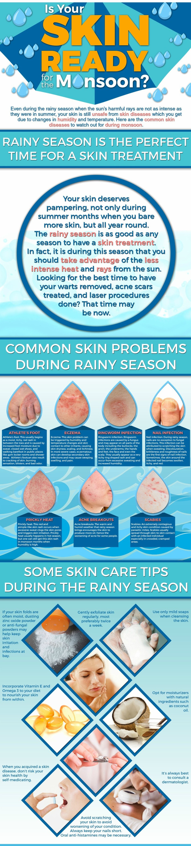Skin Care during Monsoons