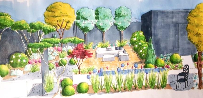 Perspective view: modern garden