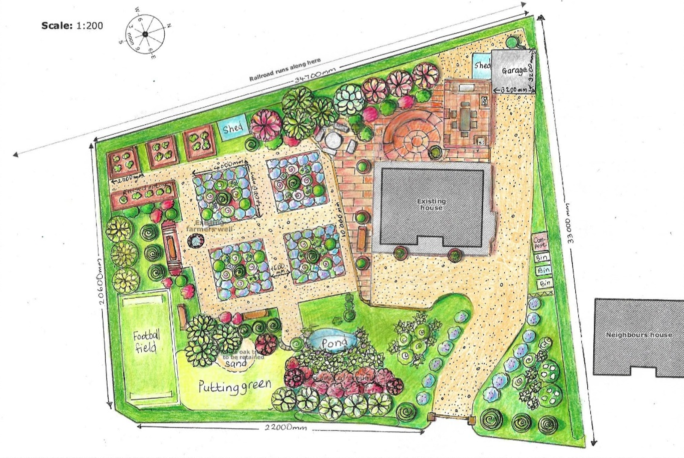 Large formal Tuscan-style garden