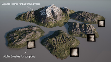 Distance Meshes