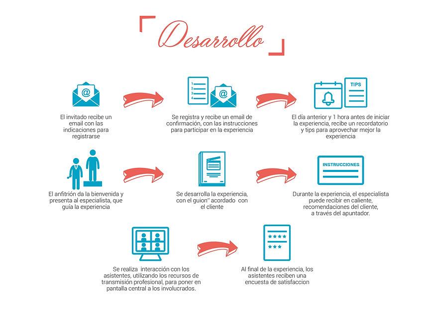 presentaciónExpDESDEcasa-6.jpg