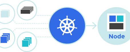 What is a Kubernetes Stateful Set?