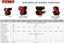 Sumo Air-cooled diesel engines.jpg