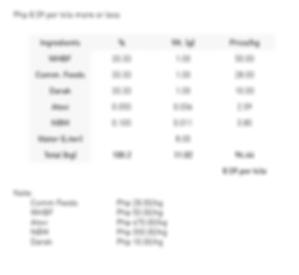 Hog Budget Feeds using Comm. Feeds & Dar