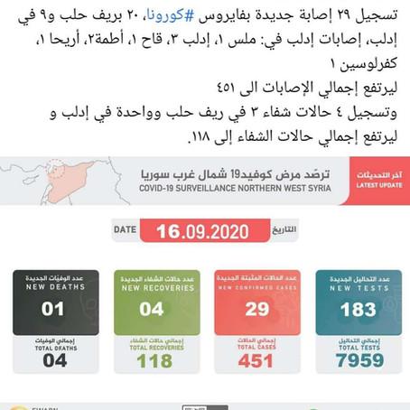 Die momentane Lage in Syrien