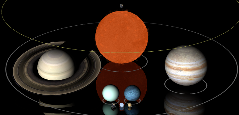 earth is bottom left. Graphic by WikiImages CCO