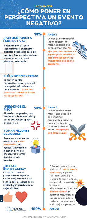 Rojo_Ilustrado_Cronograma_Infografía.pn