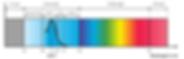 Capture d'écran 2020-04-02 à 13.05.13.pn