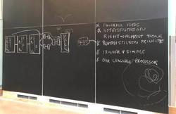 Stata whiteboard