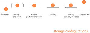 Storage%20Configurations_edited.jpg