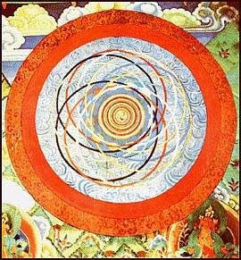 O simbolismo da Mandala