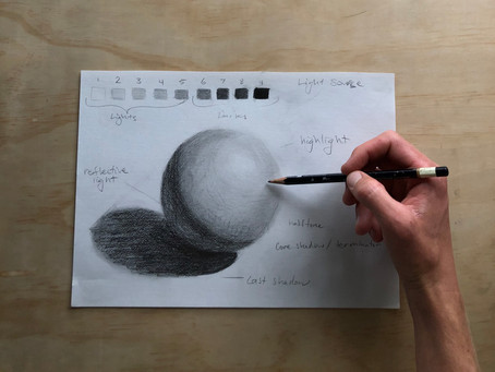 Basics of Drawing - Free Art Lesson