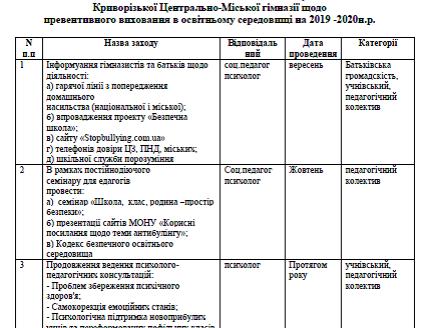 Заходи КЦМГ щодо превентивного виховання в освітньому середовищі на 2019 -2020н.р.