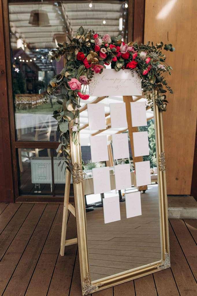 карта рассадки на зеркале на свадьбе