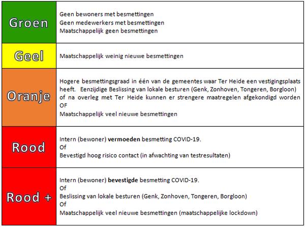Kleurcodes.PNG