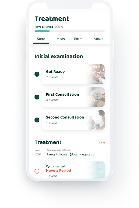 leeaf app, focused on Treatment screen