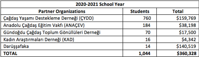 2020-2021_Graph.png