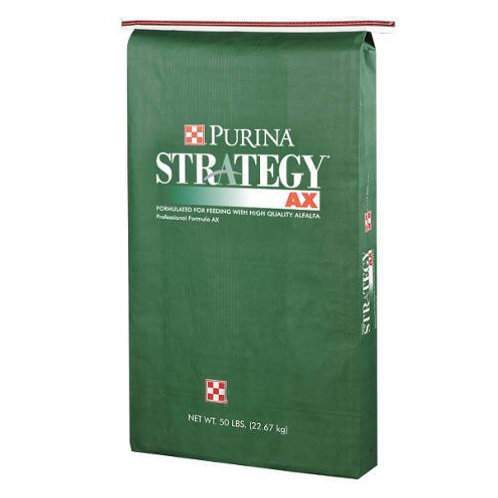 Strategy AX