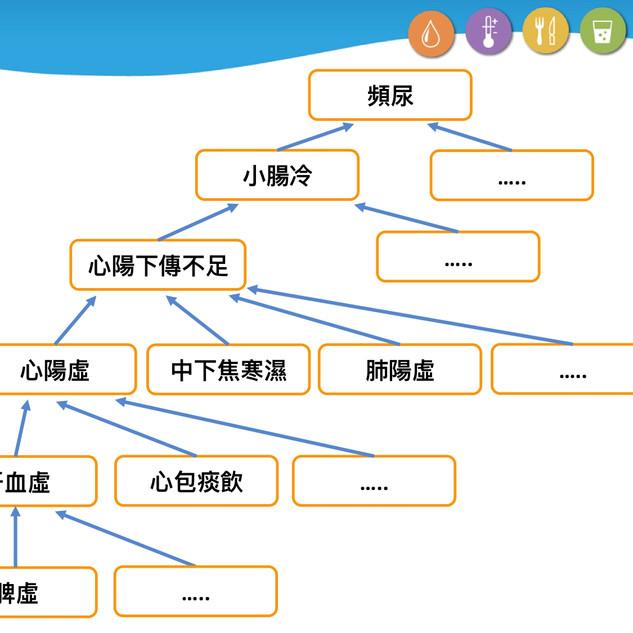 微信迷你講座_page-0003.jpg