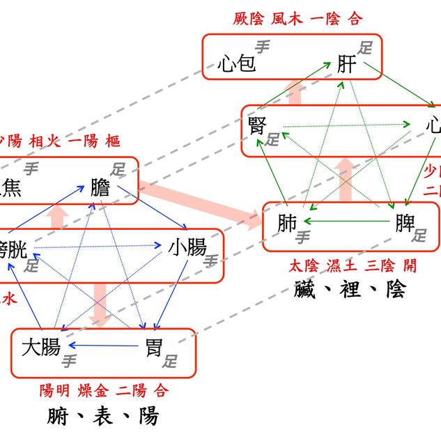 微信迷你講座_page-0007.jpg