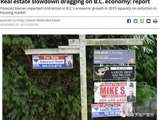 【房市热议】警告!房产市场将使BC省和温哥华陷入两大困境!原因竟是……
