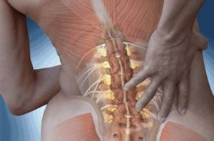 Annoying Herniated Discs? Would Traction and Massage Help? Here are some Helpful Methods: | 腰椎间盘突出难以