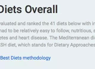 刚刚!美国公布2019年最佳饮食排行榜:这种饮食夺冠!