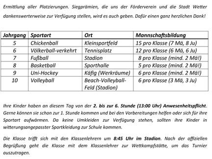 4. Sportspieltunier am 15.09.2021 - Organisatorisches (Elternbrief)