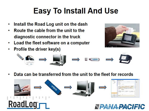 Roadlog ELD Install