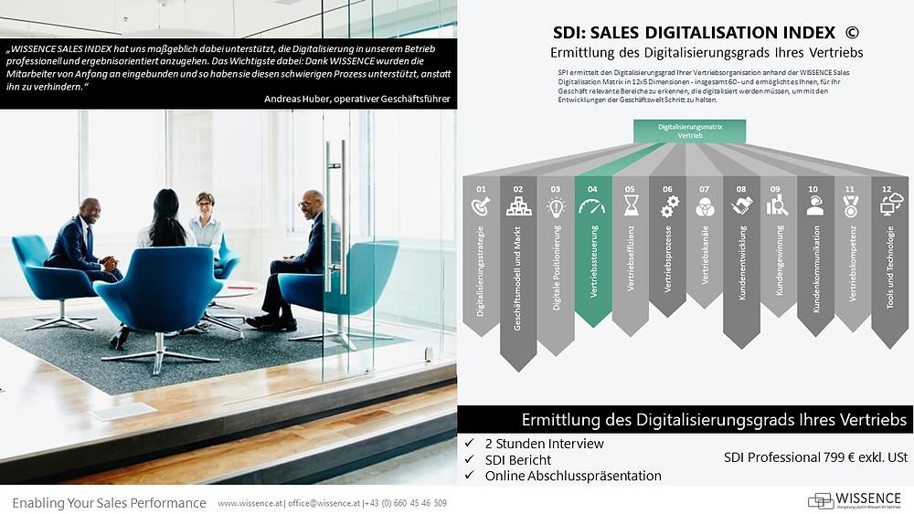 Digitalisierungscheck Vertrieb