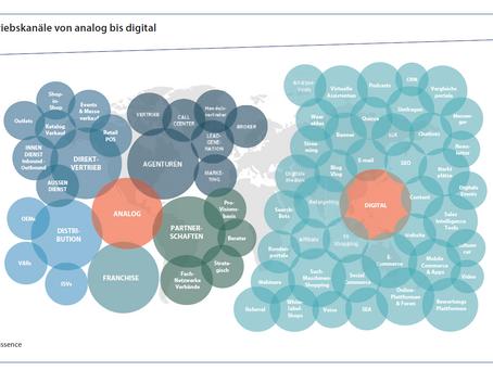 Digitale Vertriebschannels: Mehr als Werbung auf den sozialen Medien