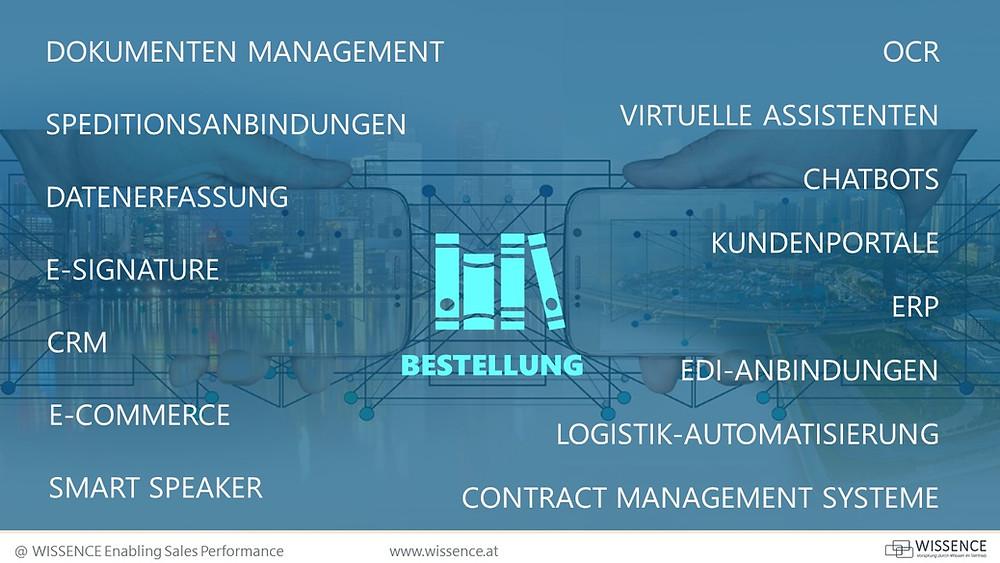 Technologie im Vertrieb Bestellungen
