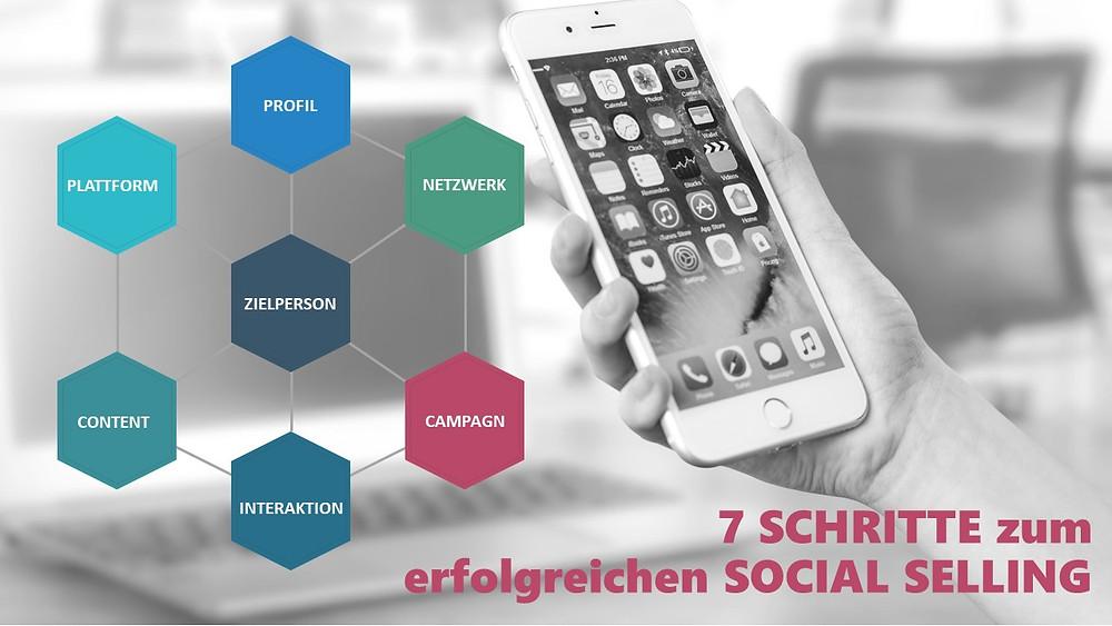 Social Selling Leitfaden für B2B Vertrieb