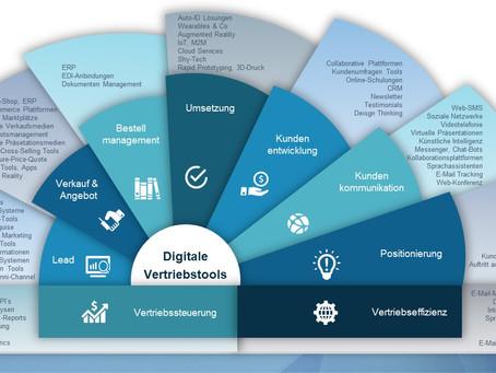 Digitalisierung im Vertrieb: welche Tools gibt es?
