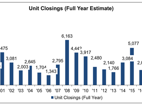 8400+ Retail Stores have closed so far in 2017